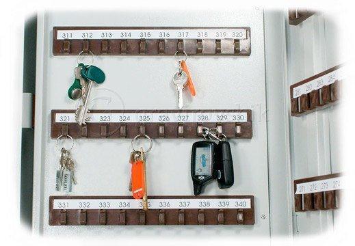 Ключница для ключей настенная