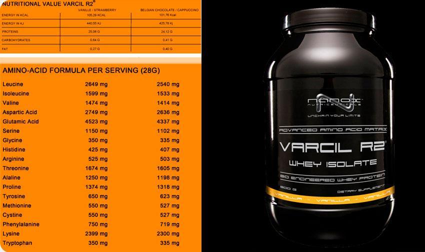 протеин Varcil R2 Nanox
