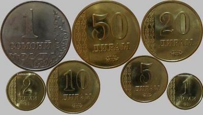Набор из 7 монет 2011 Таджикистан.