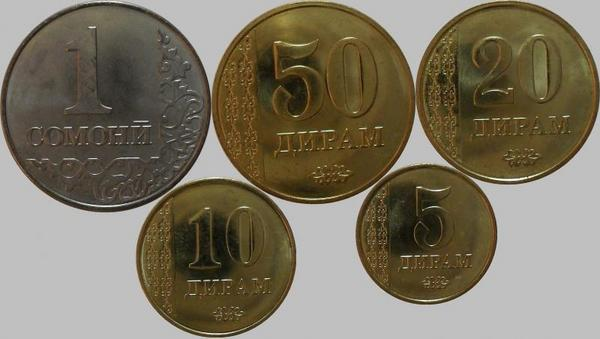 Набор из 5 монет 2011 Таджикистан.
