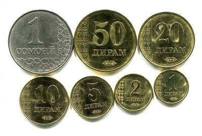 Набор монет Таджикистан  2011г. 7 штук